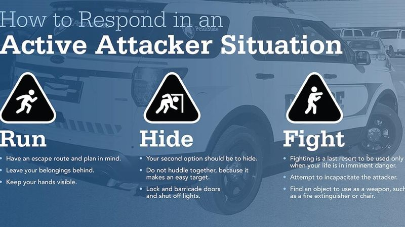 Active Attacker Situation: Run, Hide, Fight